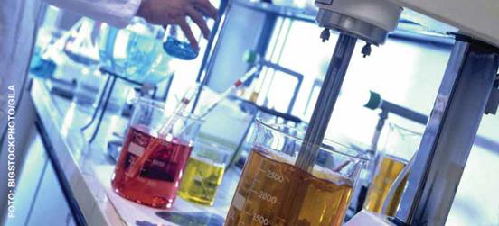 Türkei – Chemie- und chemische Industrie